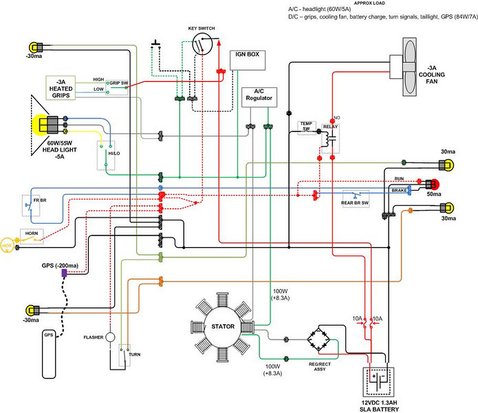 Fine Xr650R Wiring Harness Wiring Diagram Wiring Database Gramgelartorg